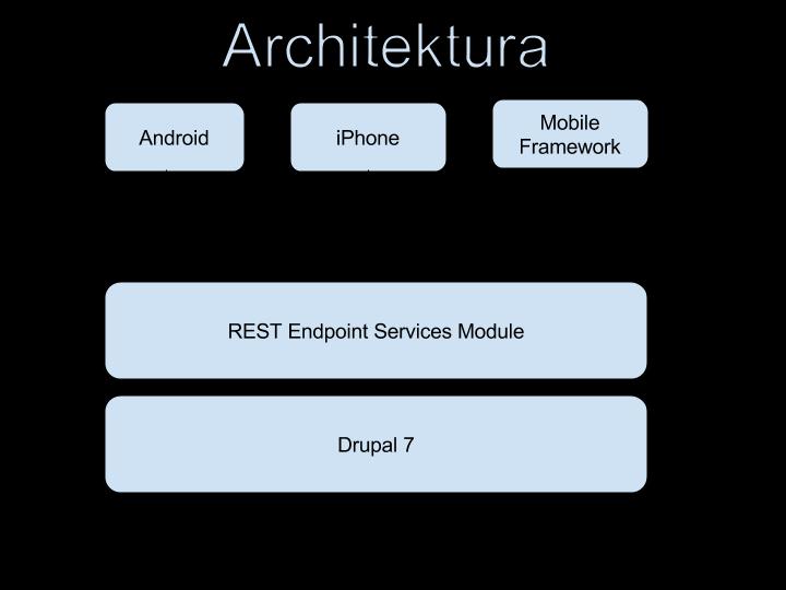 Buchowski DrupalGap- komunikacja aplikacji mobilnej z www