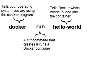 container_explainer